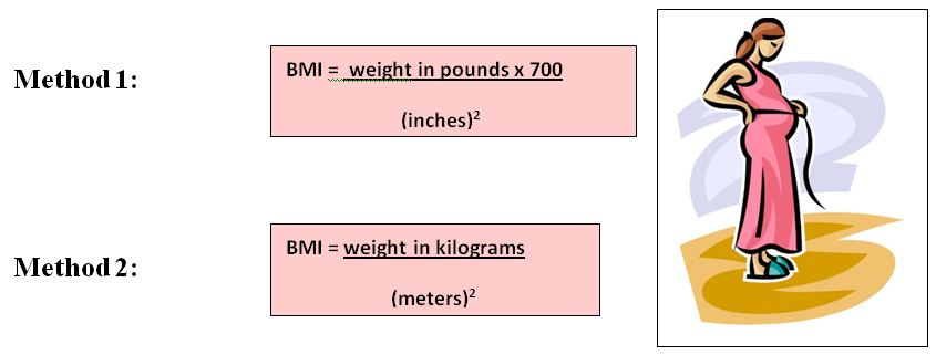 The ideal body weight for pregnancy